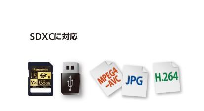 cnre05dSDカード